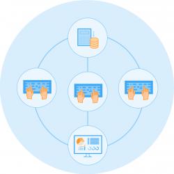 InfoSuite giver dig mulighed for decentral budgettering