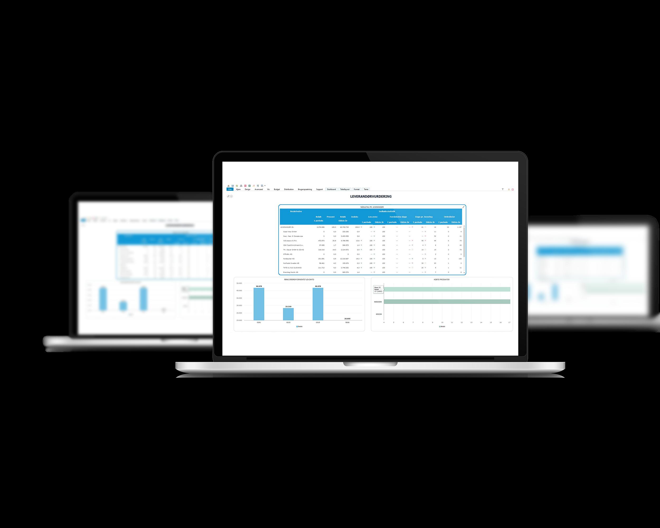 InfoSuites analysepakke giver dit fuldt kontrol over lagerstyring